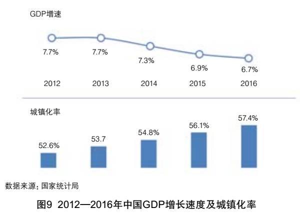 全球一次性卫生用品和生活用纸市场概况及发展趋势
